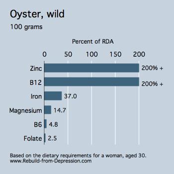 oyster-nutrients.jpg